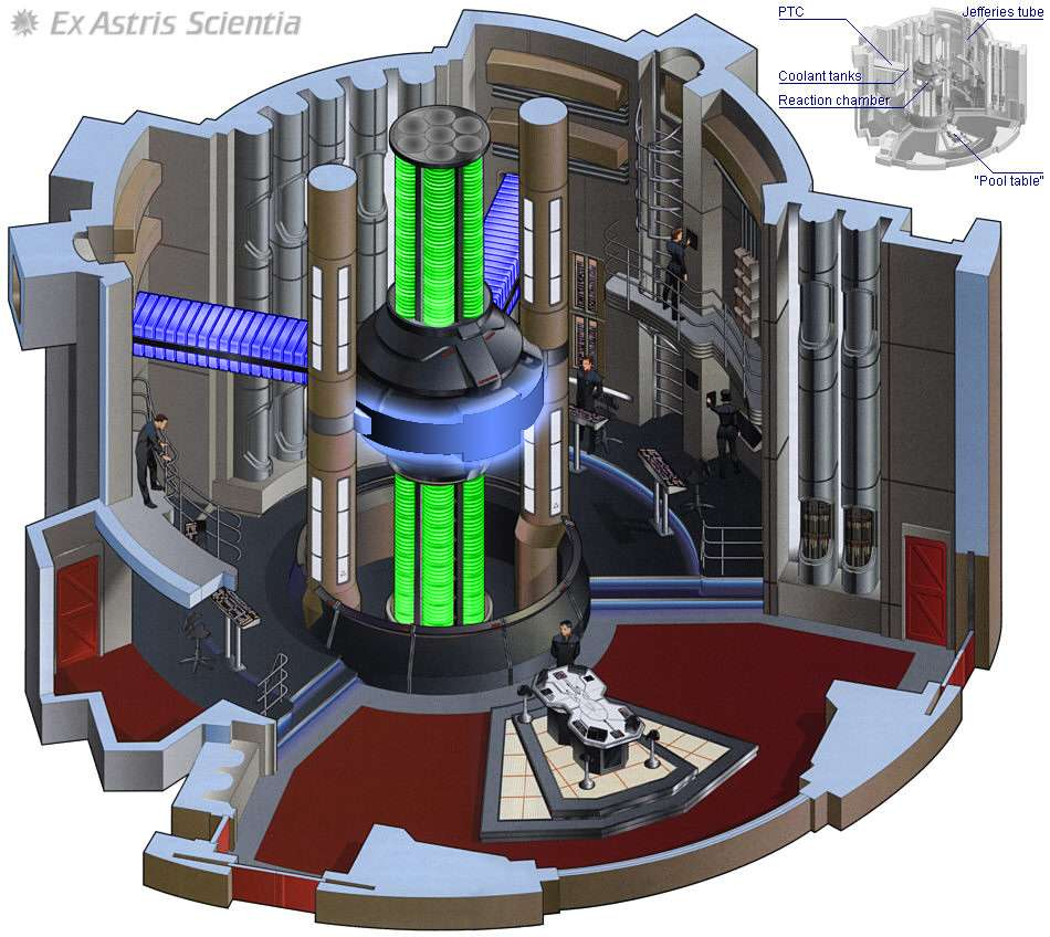 Layout of The Ark Royal's Main Engine Room